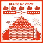 HOUSE OF MANY
